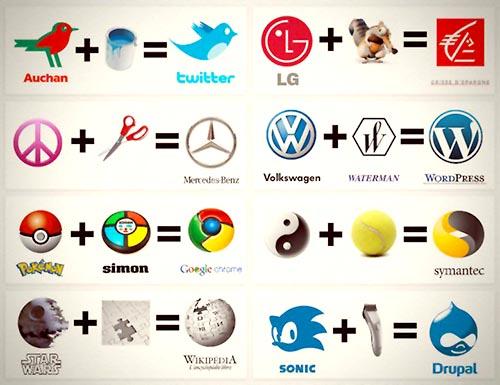 Logotipos de marcas famosas: orígenes curiosos - piglesias.