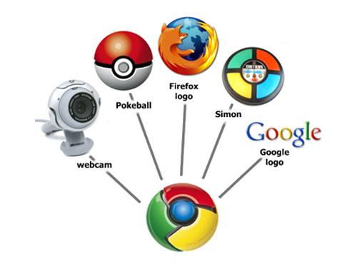 Logotipos de marcas famosas: orígenes curiosos - piglesias.com